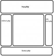 Структура простого сайта на