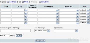 Создание таблицы БД MySQL